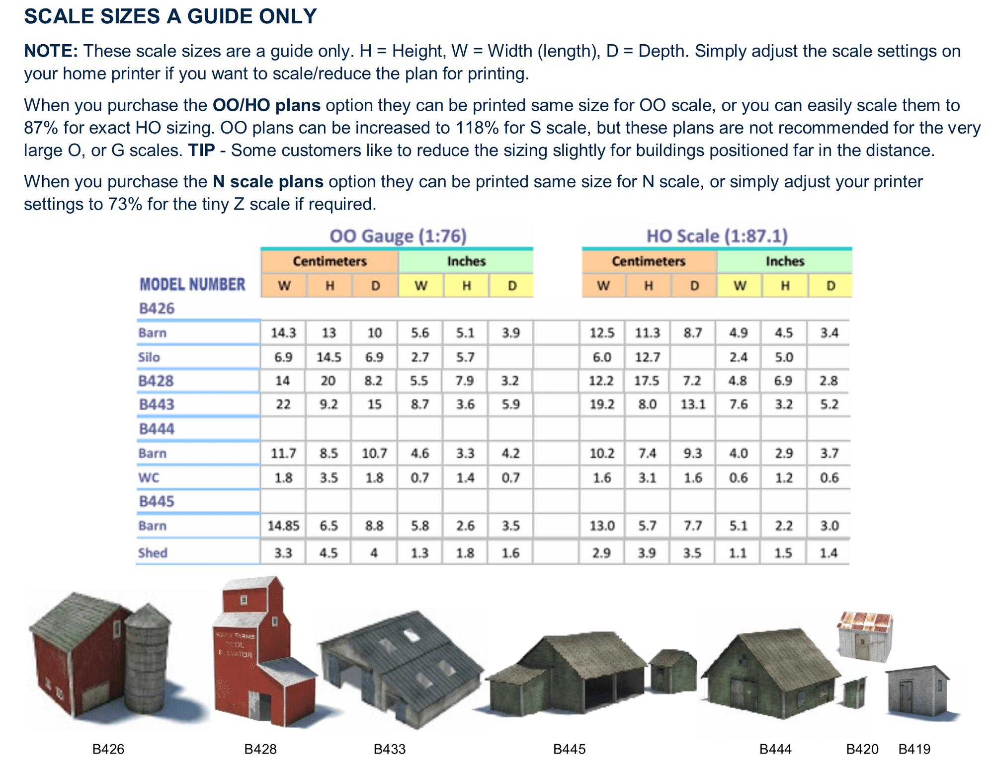 HO N OO size farm scale models