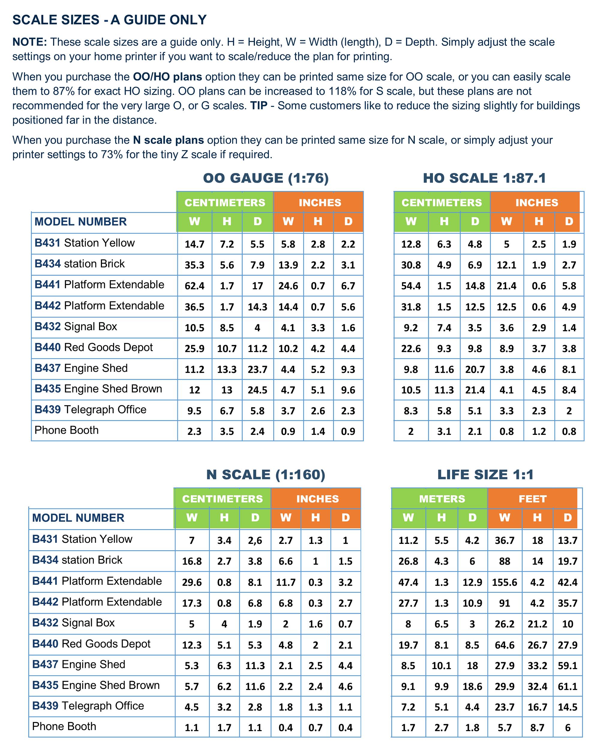 rail yard pack deal pack deal scale chart