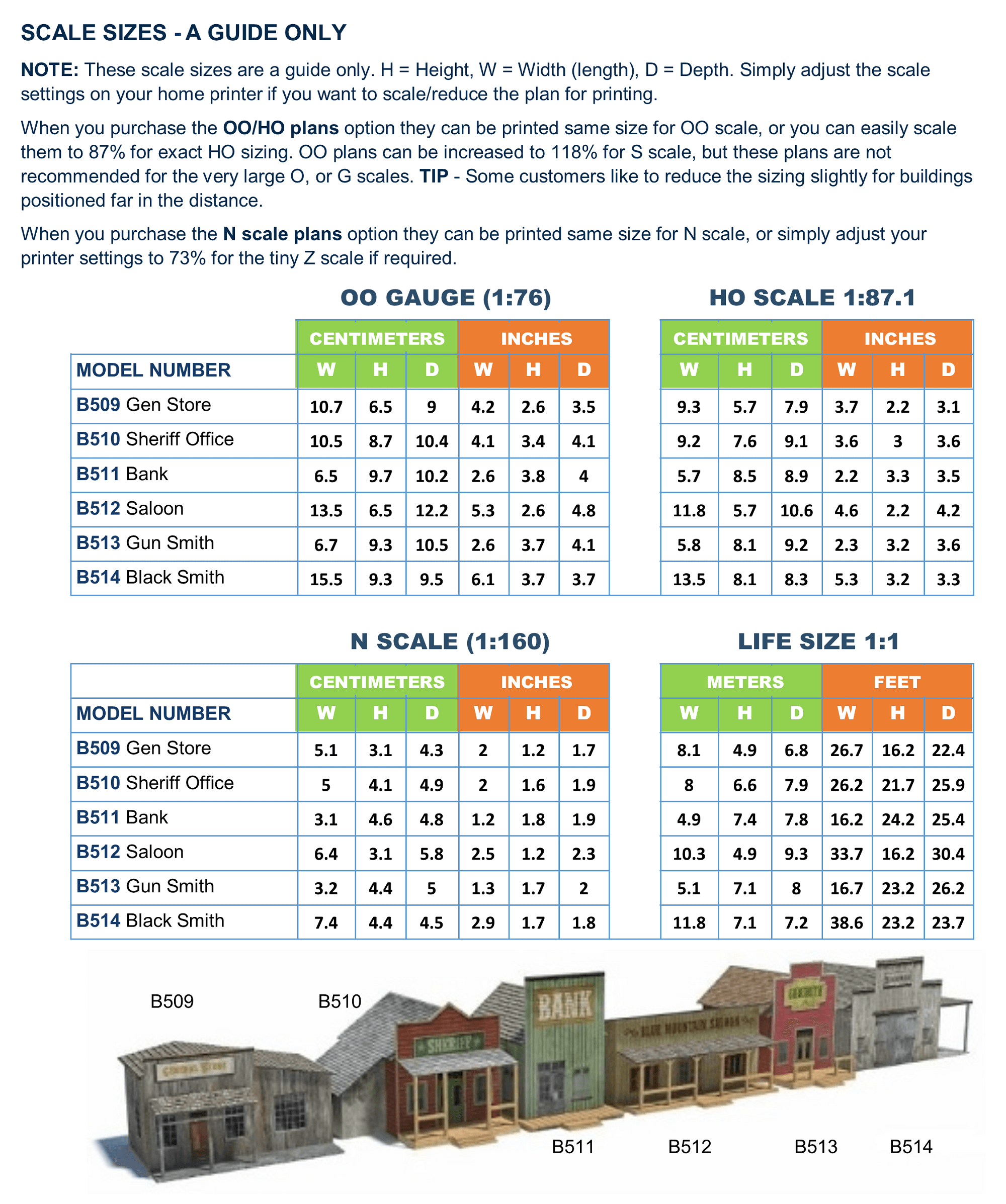 wild west town pack deal scale chart