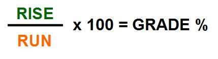 calculate track grades