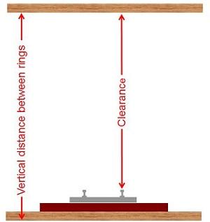 railroad helix height